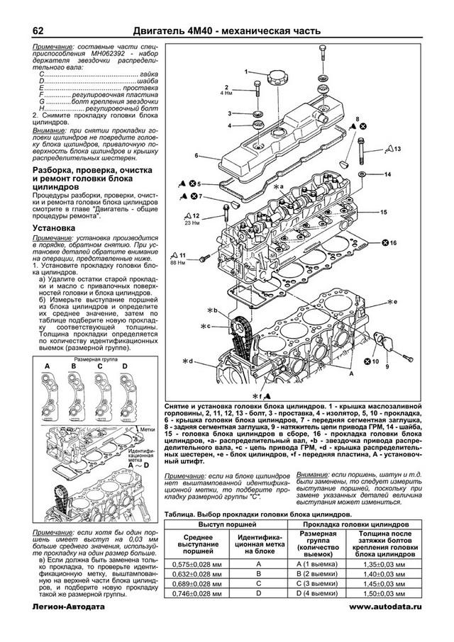 скачать руководство по ремонту mmc canter 4m40